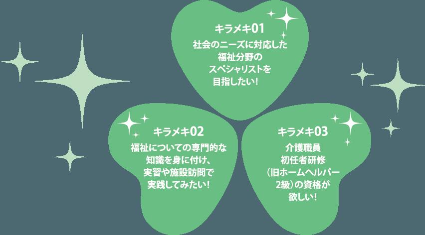 ソーシャルケア系列のキラメキ