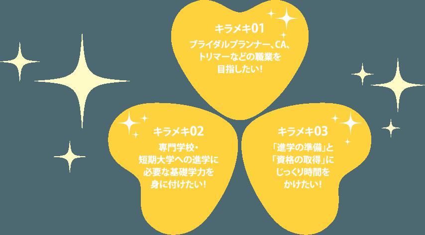 総合進学系列のキラメキ